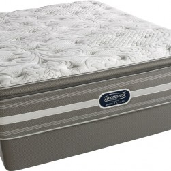 World Class Recharge® Wymberly Luxury Pillow Top Mattress